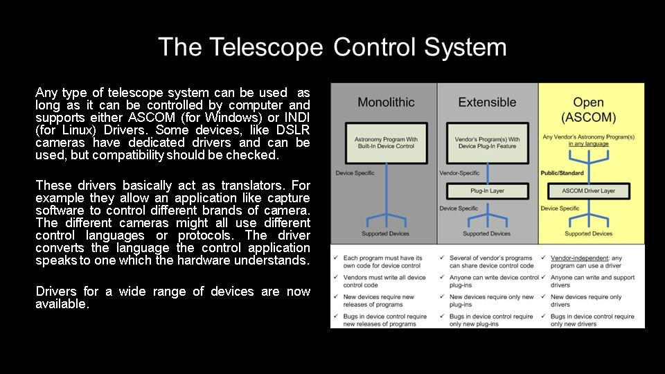 Robotic Telescopes 4